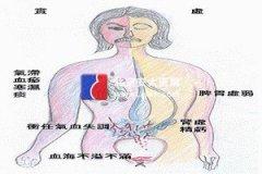 低促性腺激素性性腺功能减退(HH)病因